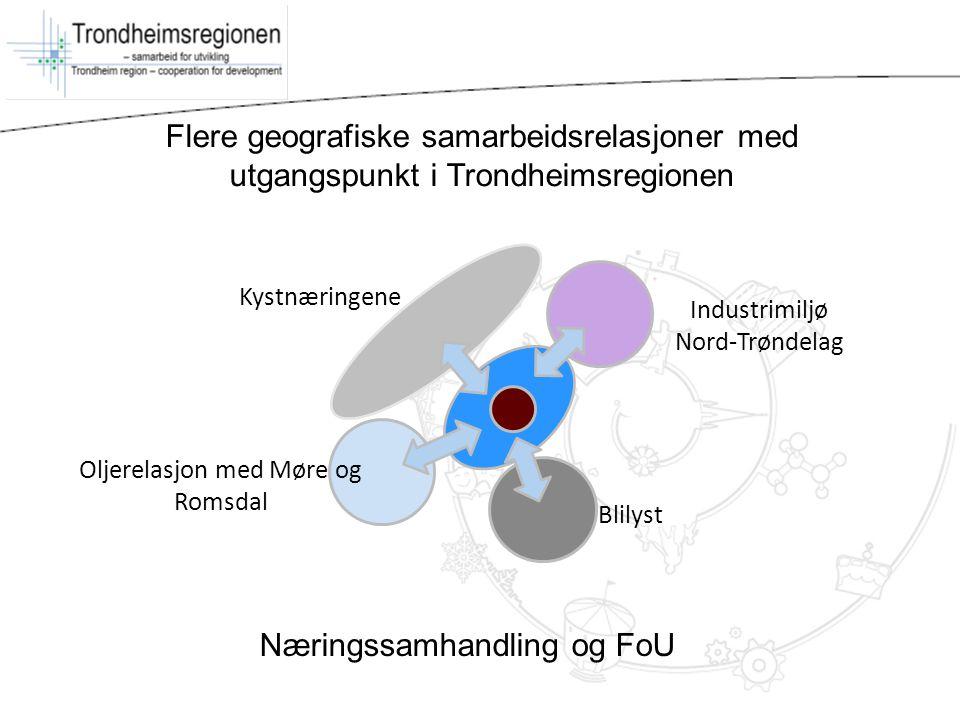 Industrimiljø Nord-Trøndelag Blilyst Kystnæringene Oljerelasjon med Møre og Romsdal Flere geografiske samarbeidsrelasjoner med utgangspunkt i Trondhei