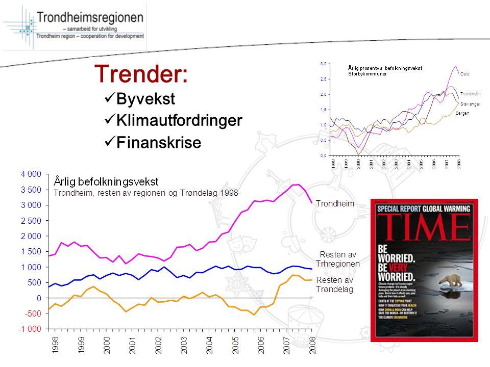 Trender: Klimautfordringer Byvekst Finanskrise