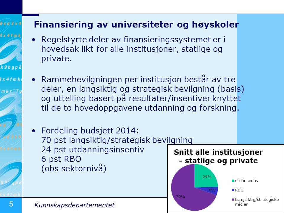 5 Kunnskapsdepartementet Finansiering av universiteter og høyskoler Regelstyrte deler av finansieringssystemet er i hovedsak likt for alle institusjon