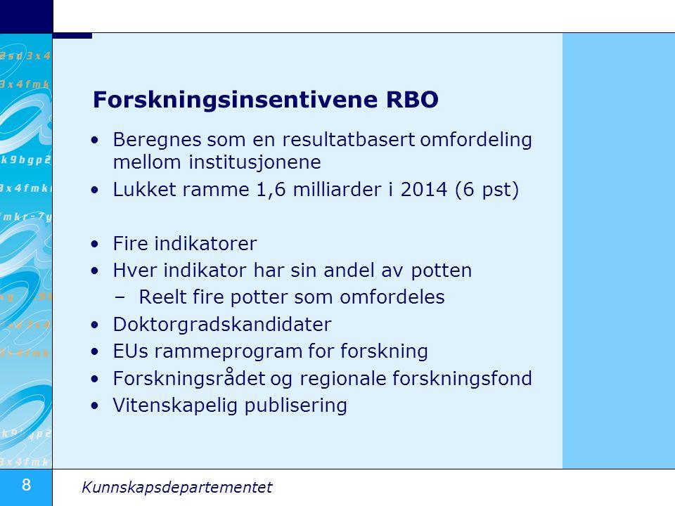 8 Kunnskapsdepartementet Forskningsinsentivene RBO Beregnes som en resultatbasert omfordeling mellom institusjonene Lukket ramme 1,6 milliarder i 2014