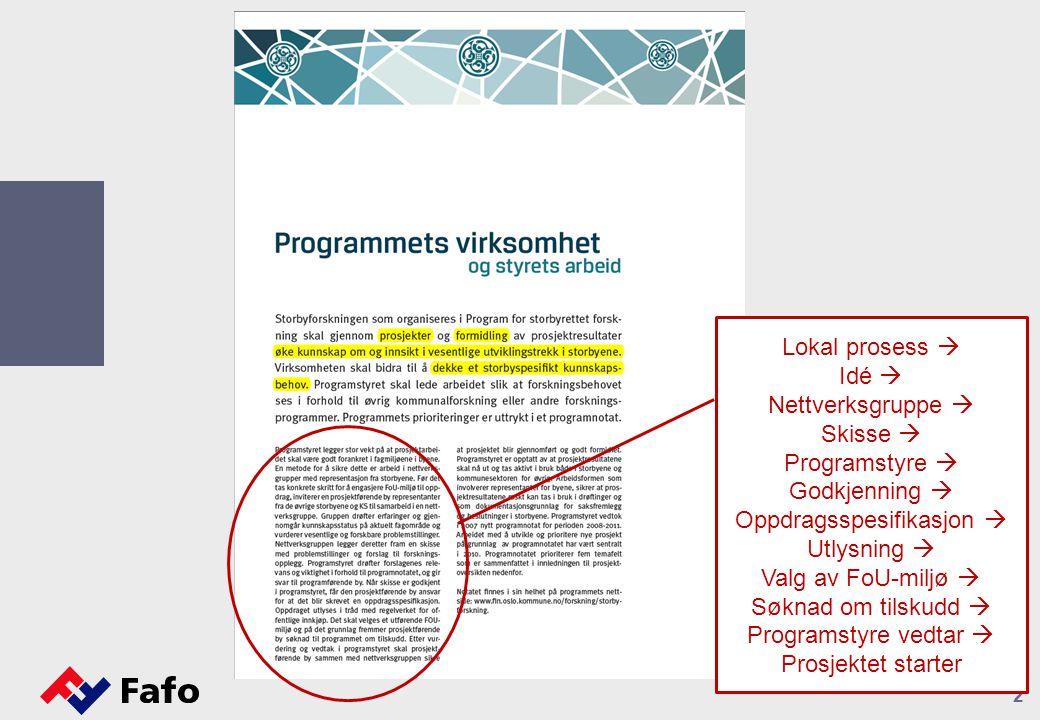 2 Lokal prosess  Idé  Nettverksgruppe  Skisse  Programstyre  Godkjenning  Oppdragsspesifikasjon  Utlysning  Valg av FoU-miljø  Søknad om tilskudd  Programstyre vedtar  Prosjektet starter