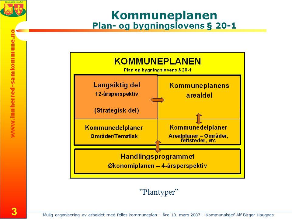 Mulig organisering av arbeidet med felles kommuneplan - Åre 13. mars 2007 - Kommunalsjef Alf Birger Haugnes www.innherred-samkommune.no 3 Kommuneplane