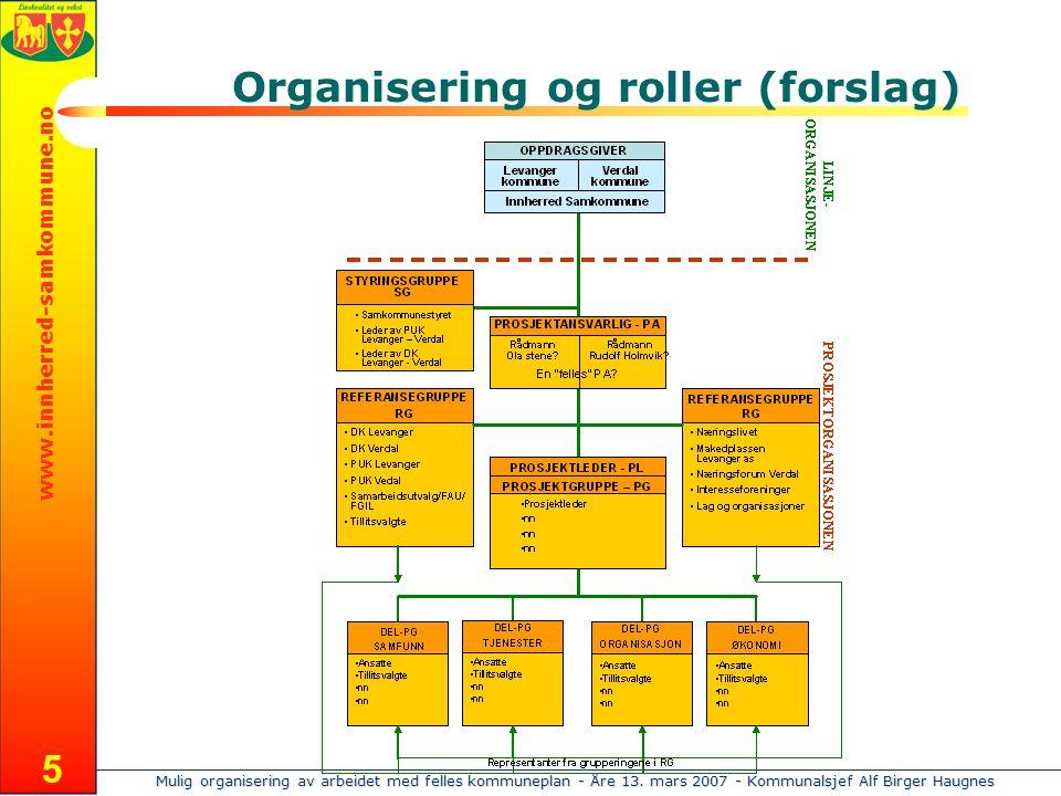 Mulig organisering av arbeidet med felles kommuneplan - Åre 13. mars 2007 - Kommunalsjef Alf Birger Haugnes www.innherred-samkommune.no 5 Organisering