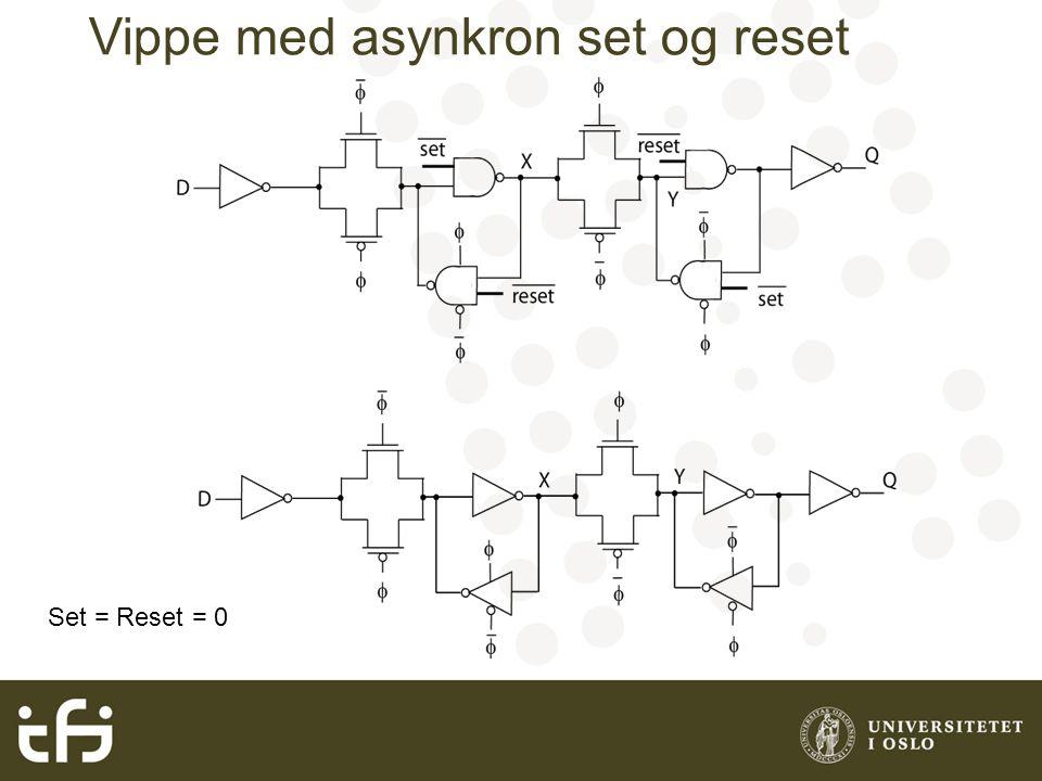 Vippe med asynkron set og reset Set = Reset = 0
