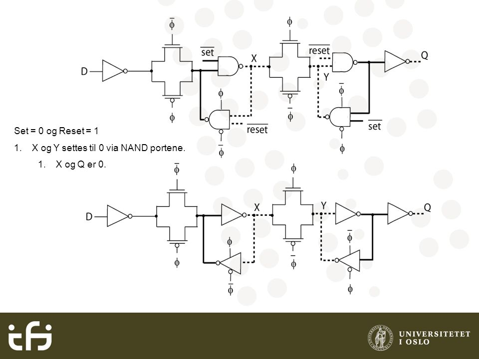 Set = 0 og Reset = 1 1.X og Y settes til 0 via NAND portene. 1.X og Q er 0.