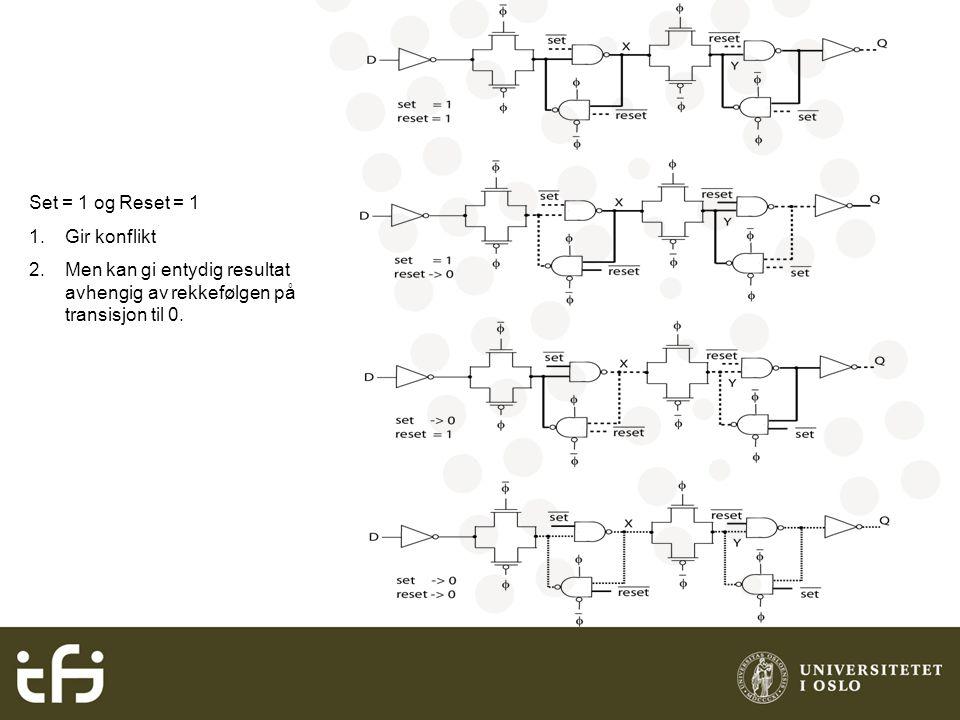 Set = 1 og Reset = 1 1.Gir konflikt 2.Men kan gi entydig resultat avhengig av rekkefølgen på transisjon til 0.