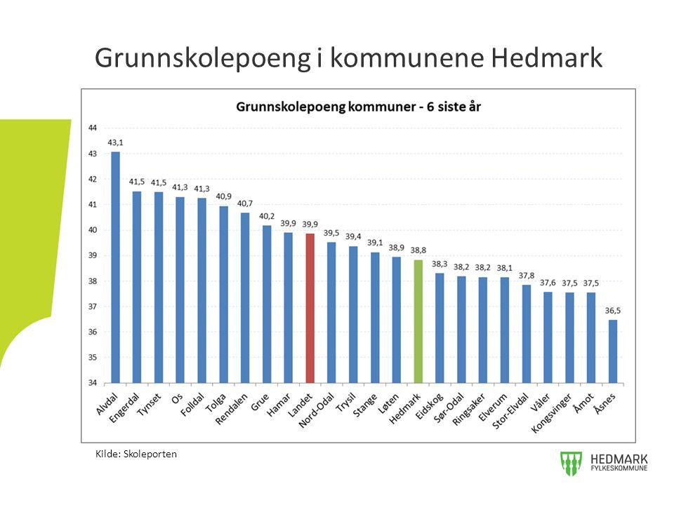 Kilde: SSB Gjennomstrømning - kommuneoversikt