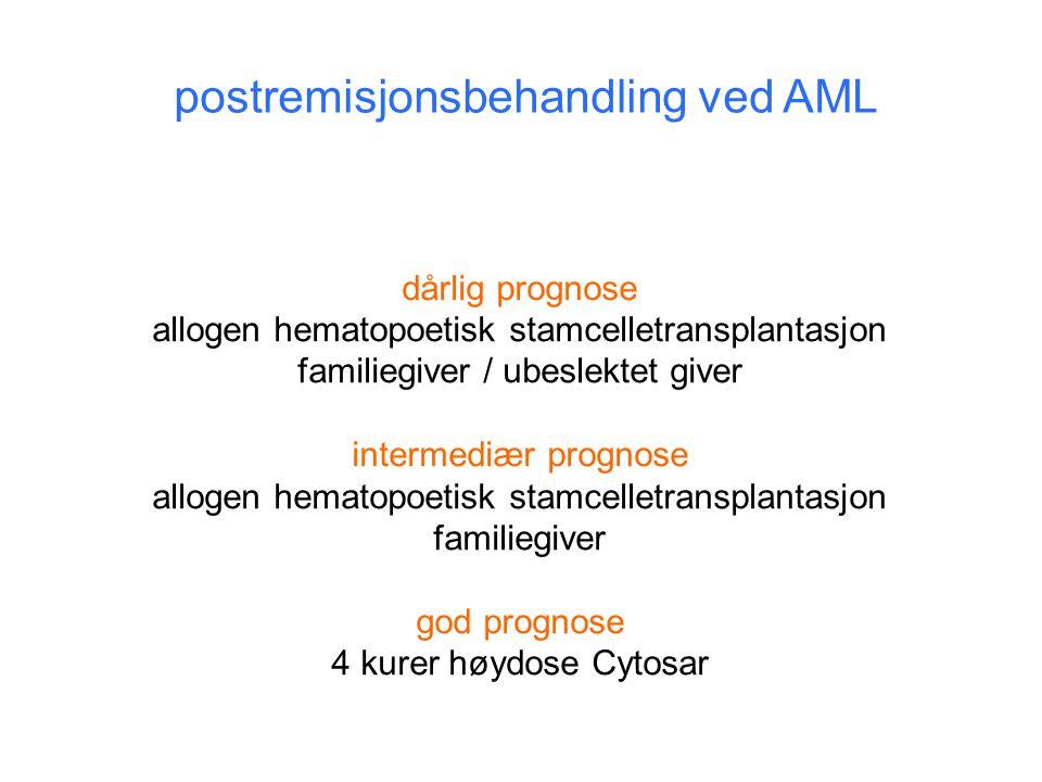dårlig prognose allogen hematopoetisk stamcelletransplantasjon familiegiver / ubeslektet giver intermediær prognose allogen hematopoetisk stamcelletra