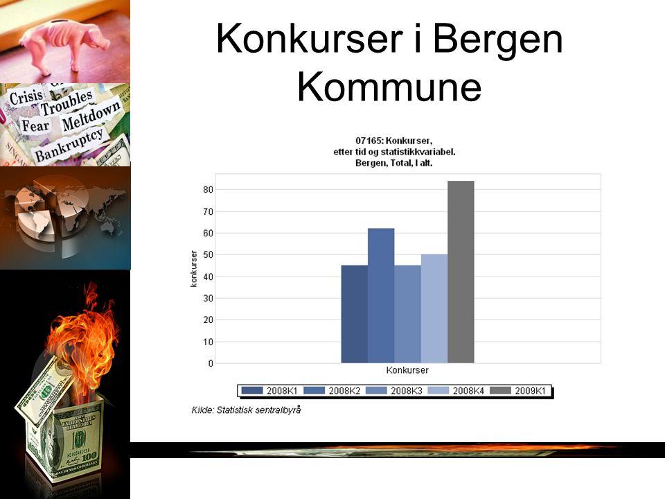 Konkurser i Bergen Kommune