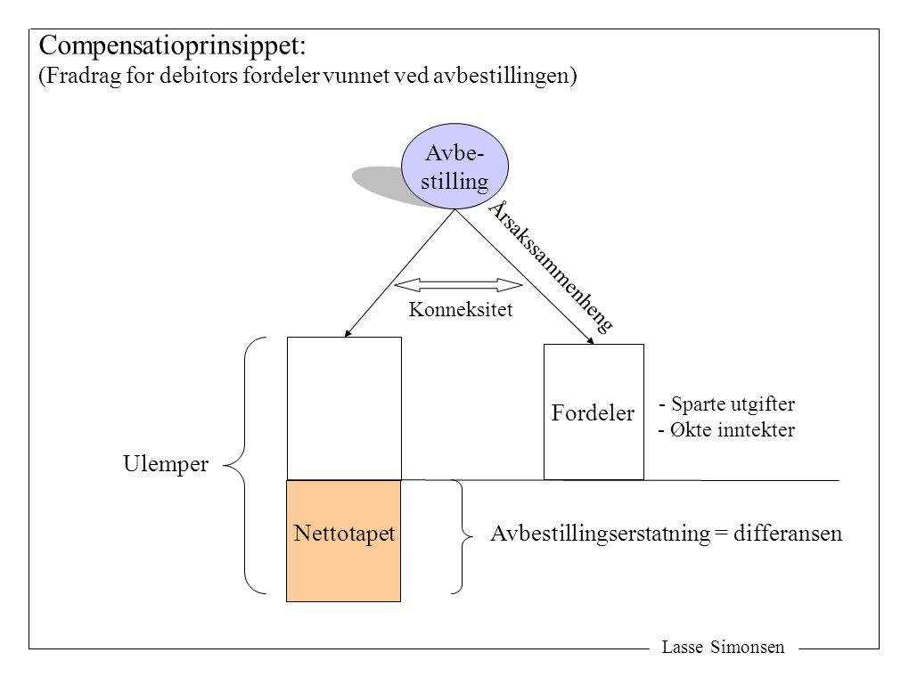 Lasse Simonsen Avbe- stilling Fordeler Avbestillingserstatning = differansen Ulemper Compensatioprinsippet: (Fradrag for debitors fordeler vunnet ved
