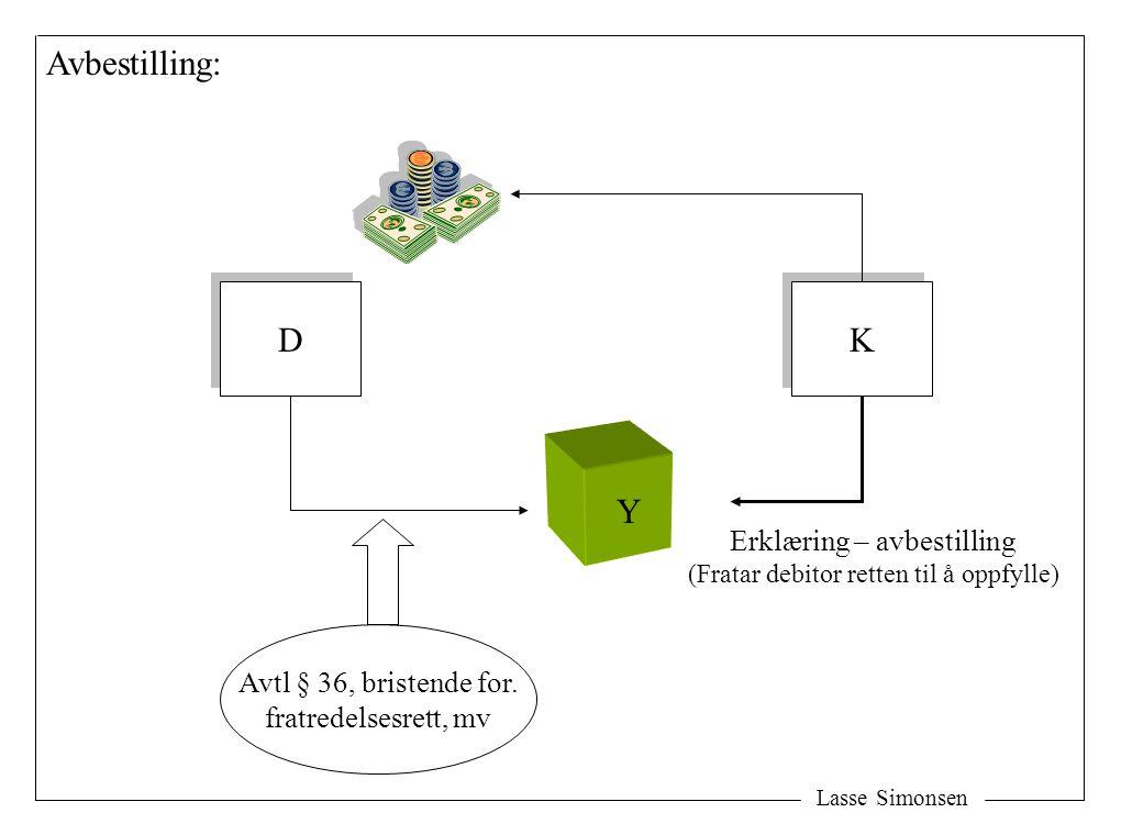 Lasse Simonsen D D K K Y Avbestilling: Erklæring – avbestilling (Fratar debitor retten til å oppfylle) Avtl § 36, bristende for. fratredelsesrett, mv
