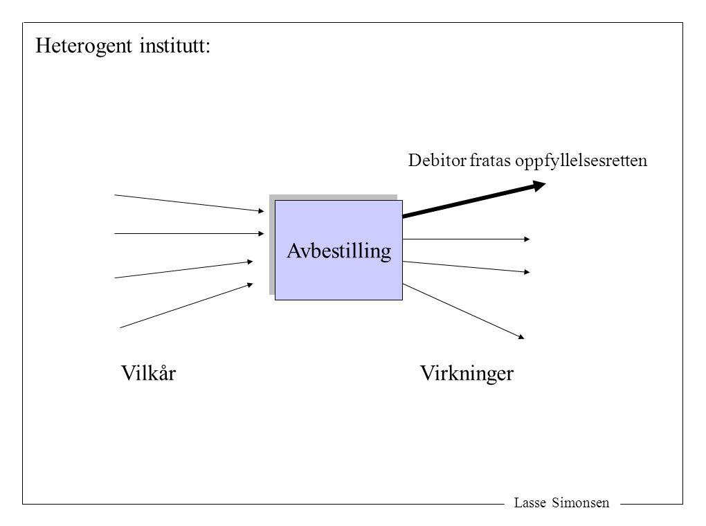 Lasse Simonsen Avbestilling Vilkår Heterogent institutt: Virkninger Debitor fratas oppfyllelsesretten