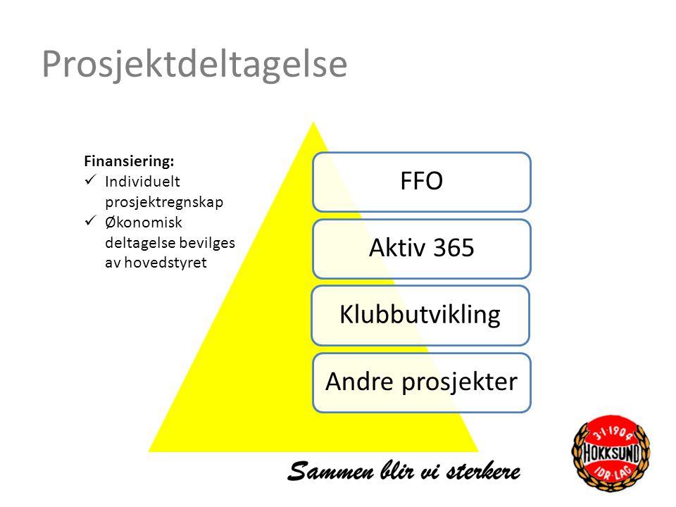 Prosjektdeltagelse FFOAktiv 365KlubbutviklingAndre prosjekter Finansiering: Individuelt prosjektregnskap Økonomisk deltagelse bevilges av hovedstyret