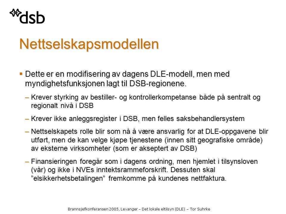 Brannsjefkonferansen 2005, Levanger – Det lokale eltilsyn (DLE) – Tor Suhrke Nettselskapsmodellen  Dette er en modifisering av dagens DLE-modell, men med myndighetsfunksjonen lagt til DSB-regionene.