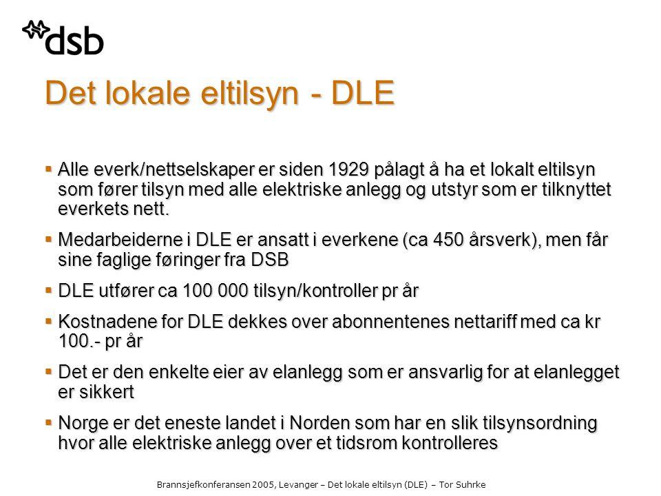 Brannsjefkonferansen 2005, Levanger – Det lokale eltilsyn (DLE) – Tor Suhrke Det lokale eltilsyn - DLE  Alle everk/nettselskaper er siden 1929 pålagt å ha et lokalt eltilsyn som fører tilsyn med alle elektriske anlegg og utstyr som er tilknyttet everkets nett.
