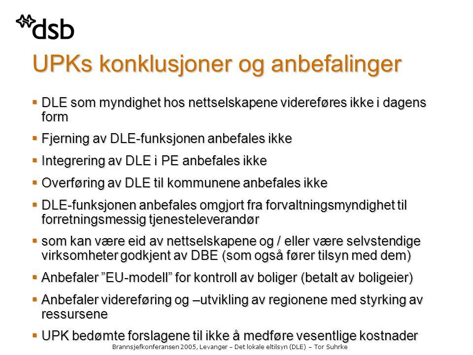 Brannsjefkonferansen 2005, Levanger – Det lokale eltilsyn (DLE) – Tor Suhrke UPKs konklusjoner og anbefalinger  DLE som myndighet hos nettselskapene videreføres ikke i dagens form  Fjerning av DLE-funksjonen anbefales ikke  Integrering av DLE i PE anbefales ikke  Overføring av DLE til kommunene anbefales ikke  DLE-funksjonen anbefales omgjort fra forvaltningsmyndighet til forretningsmessig tjenesteleverandør  som kan være eid av nettselskapene og / eller være selvstendige virksomheter godkjent av DBE (som også fører tilsyn med dem)  Anbefaler EU-modell for kontroll av boliger (betalt av boligeier)  Anbefaler videreføring og –utvikling av regionene med styrking av ressursene  UPK bedømte forslagene til ikke å medføre vesentlige kostnader