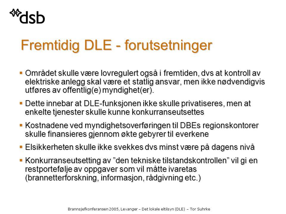 Brannsjefkonferansen 2005, Levanger – Det lokale eltilsyn (DLE) – Tor Suhrke Fremtidig DLE - forutsetninger  Området skulle være lovregulert også i fremtiden, dvs at kontroll av elektriske anlegg skal være et statlig ansvar, men ikke nødvendigvis utføres av offentlig(e) myndighet(er).