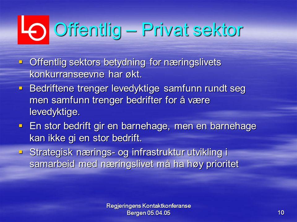 Regjeringens Kontaktkonferanse Bergen 05.04.0510 Offentlig – Privat sektor  Offentlig sektors betydning for næringslivets konkurranseevne har økt. 