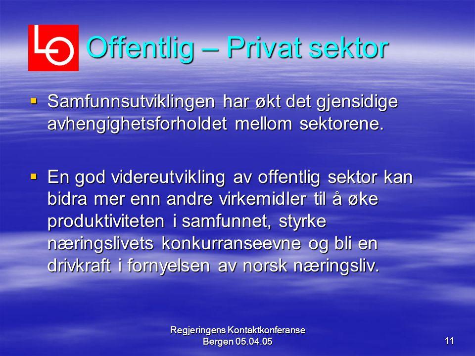 Regjeringens Kontaktkonferanse Bergen 05.04.0511 Offentlig – Privat sektor  Samfunnsutviklingen har økt det gjensidige avhengighetsforholdet mellom sektorene.