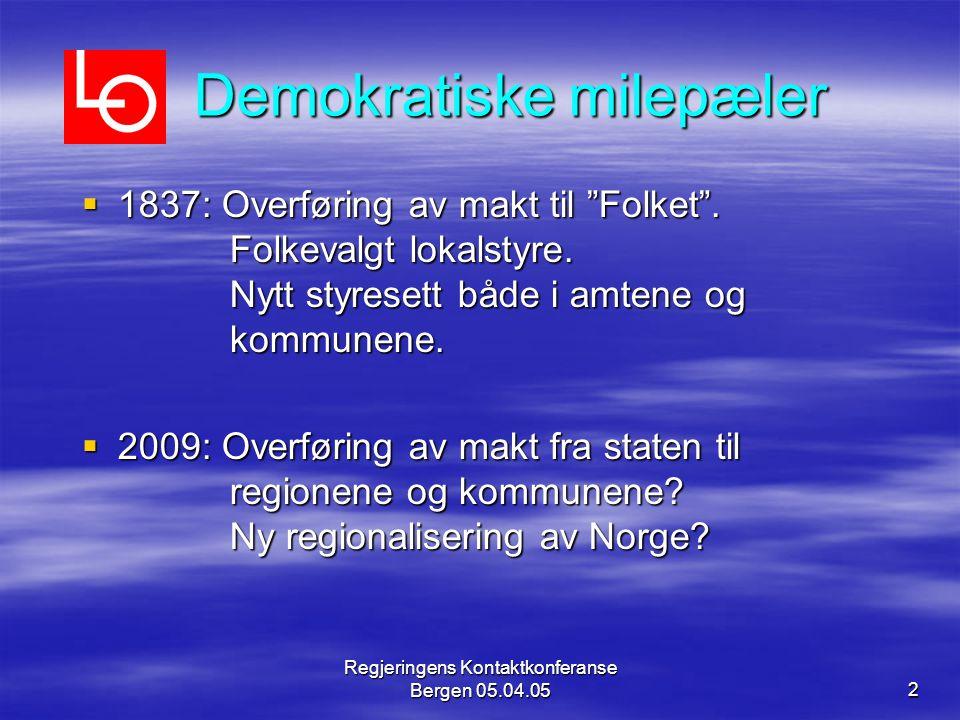 Regjeringens Kontaktkonferanse Bergen 05.04.052 Demokratiske milepæler Demokratiske milepæler  1837: Overføring av makt til Folket .