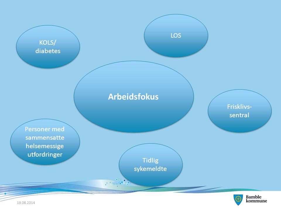 19.08.2014 Arbeidsfokus Personer med sammensatte helsemessige utfordringer LOS KOLS/ diabetes Frisklivs- sentral Tidlig sykemeldte