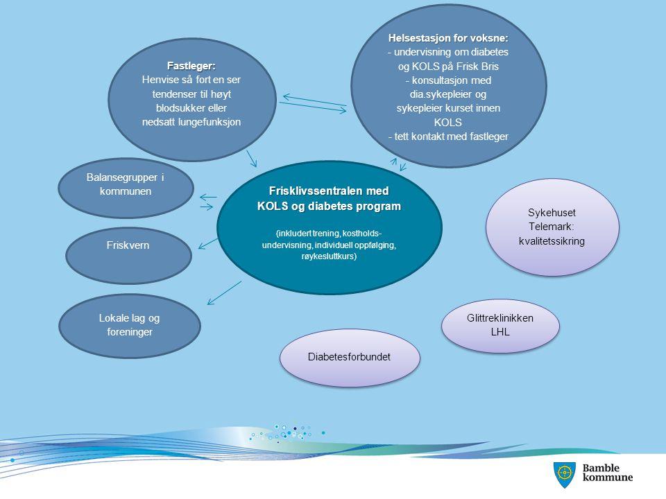 Frisklivssentralen med KOLS og diabetes program Frisklivssentralen med KOLS og diabetes program (inkludert trening, kostholds- undervisning, individue