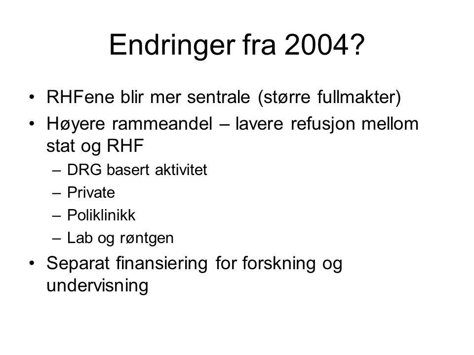 Endringer fra 2004? RHFene blir mer sentrale (større fullmakter) Høyere rammeandel – lavere refusjon mellom stat og RHF –DRG basert aktivitet –Private