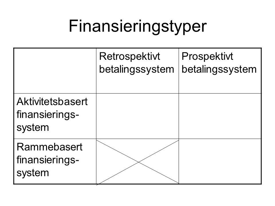Effektene av ramme/aktivitetbasert system også avhengig av enheten som refunderes –Enkelttjenester (FFS) –Case (diagnosegruppe) DRG –Pasient (per capita finansiering/capitation) Aldersjusterte per capitasatser –Periode (liggedager)