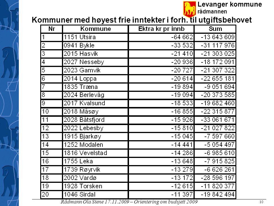 Levanger kommune rådmannen Rådmann Ola Stene 17.11.2009 – Orientering om budsjett 2009 10 Kommuner med høyest frie inntekter i forh. til utgiftsbehove