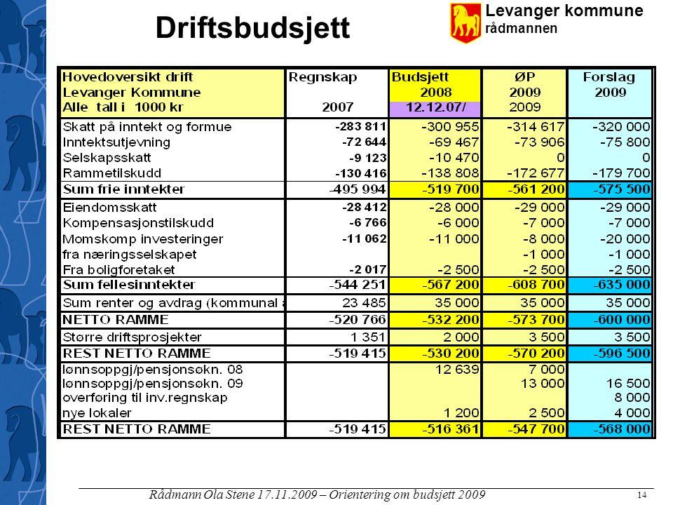 Levanger kommune rådmannen Rådmann Ola Stene 17.11.2009 – Orientering om budsjett 2009 14 Driftsbudsjett