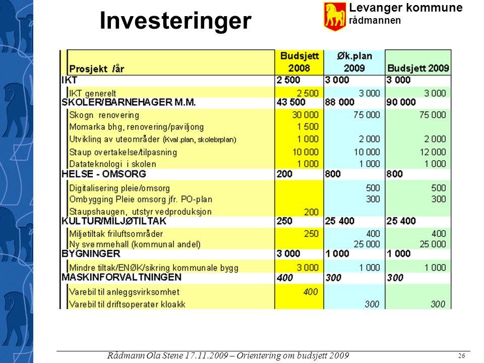 Levanger kommune rådmannen Rådmann Ola Stene 17.11.2009 – Orientering om budsjett 2009 26 Investeringer