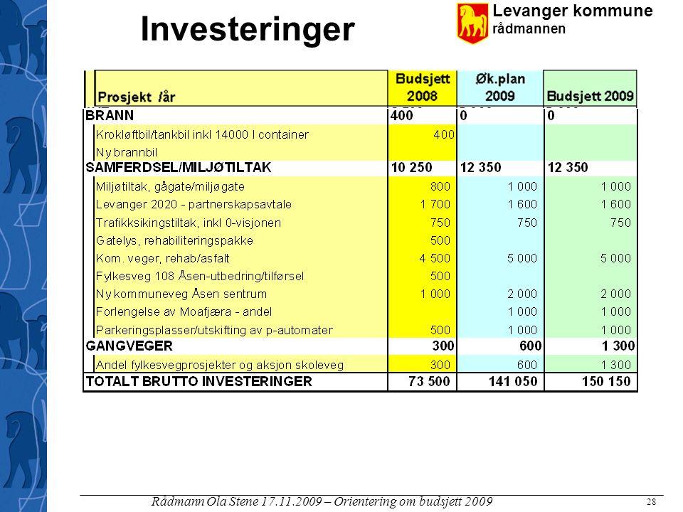 Levanger kommune rådmannen Rådmann Ola Stene 17.11.2009 – Orientering om budsjett 2009 28 Investeringer