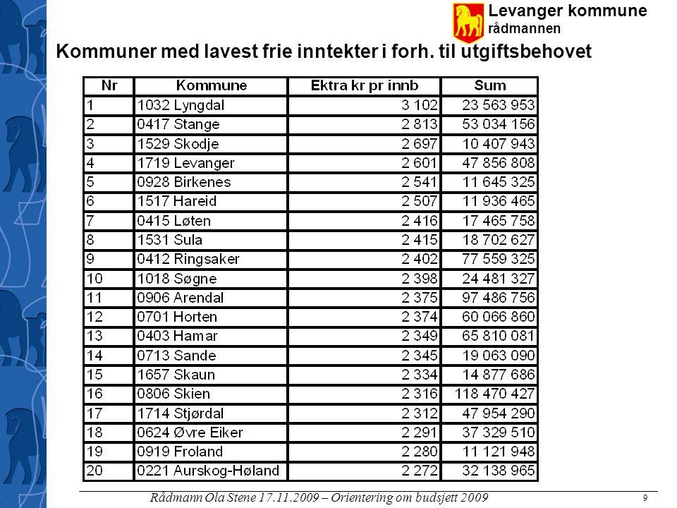 Levanger kommune rådmannen Rådmann Ola Stene 17.11.2009 – Orientering om budsjett 2009 9 Kommuner med lavest frie inntekter i forh. til utgiftsbehovet