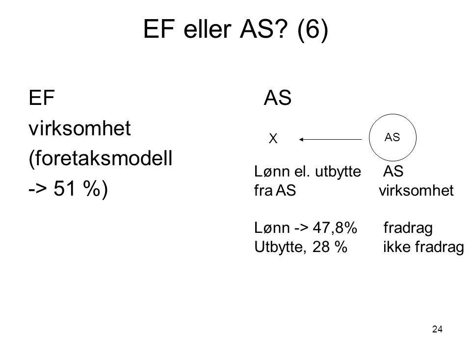 24 EF eller AS? (6) EFAS virksomhet (foretaksmodell -> 51 %) AS X Lønn el. utbytte AS fra AS virksomhet Lønn -> 47,8% fradrag Utbytte, 28 % ikke fradr