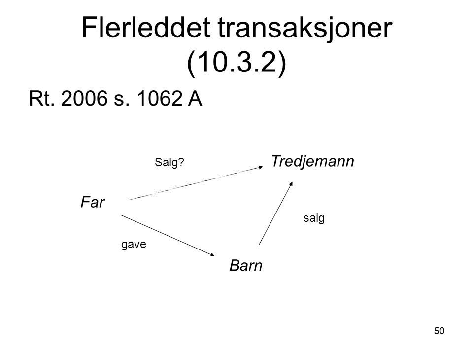 50 Flerleddet transaksjoner (10.3.2) Rt. 2006 s. 1062 A Far Barn Tredjemann gave salg Salg?