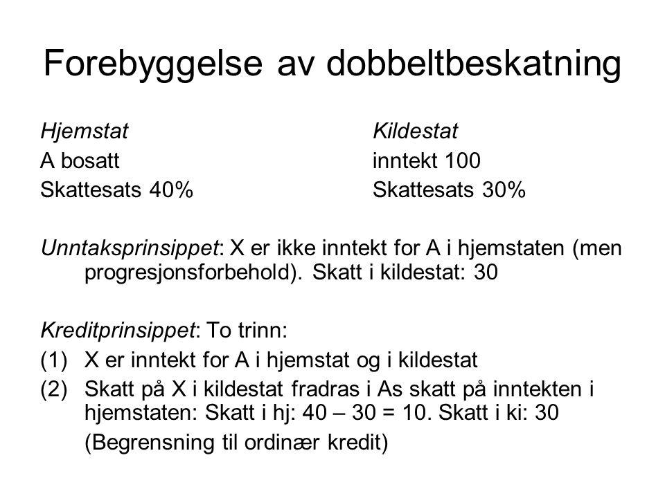 Forebyggelse av dobbeltbeskatning HjemstatKildestat A bosattinntekt 100 Skattesats 40%Skattesats 30% Unntaksprinsippet: X er ikke inntekt for A i hjem