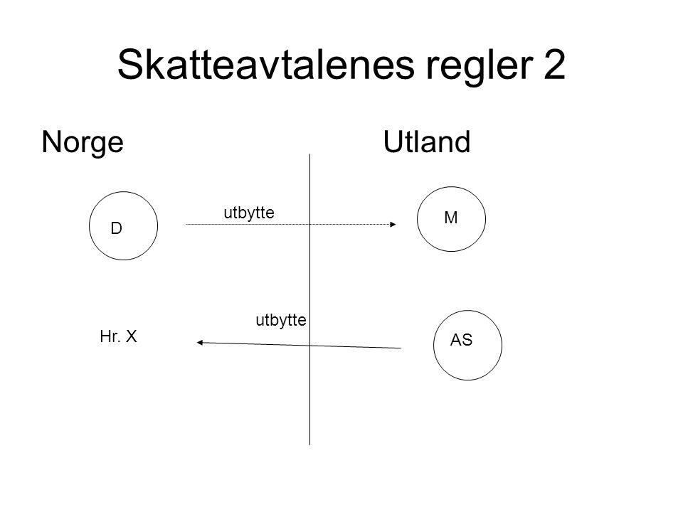 Skatteavtalenes regler 2 NorgeUtland D M utbytte AS Hr. X utbytte