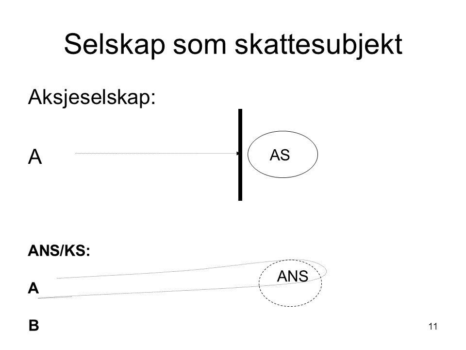 11 Selskap som skattesubjekt Aksjeselskap: A AS ANS/KS: A B ANS