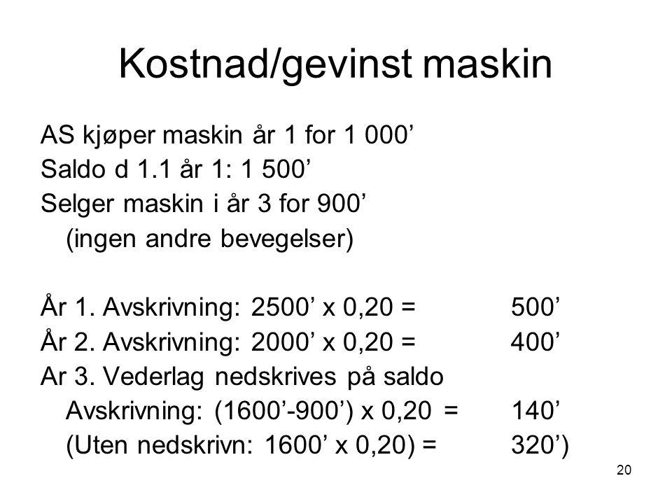 20 Kostnad/gevinst maskin AS kjøper maskin år 1 for 1 000' Saldo d 1.1 år 1: 1 500' Selger maskin i år 3 for 900' (ingen andre bevegelser) År 1. Avskr