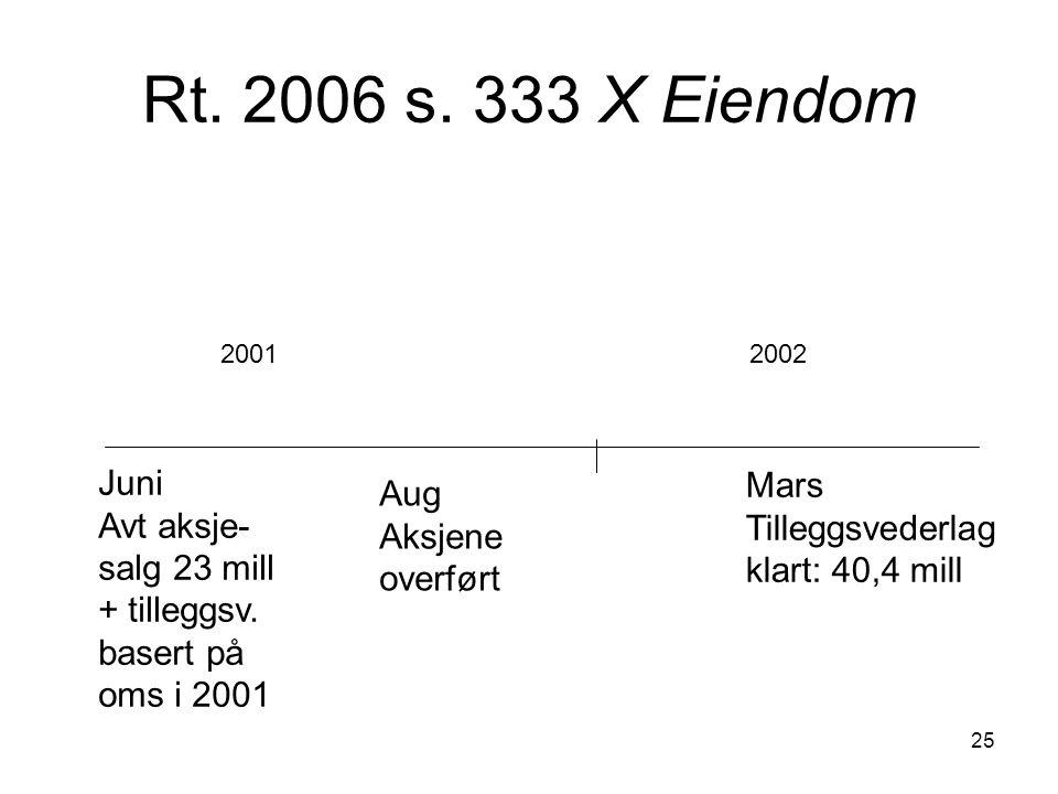 25 Rt. 2006 s. 333 X Eiendom Juni Avt aksje- salg 23 mill + tilleggsv. basert på oms i 2001 20012002 Aug Aksjene overført Mars Tilleggsvederlag klart:
