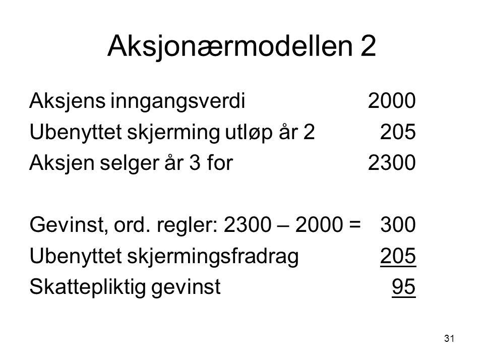 31 Aksjonærmodellen 2 Aksjens inngangsverdi2000 Ubenyttet skjerming utløp år 2 205 Aksjen selger år 3 for 2300 Gevinst, ord. regler: 2300 – 2000 = 300