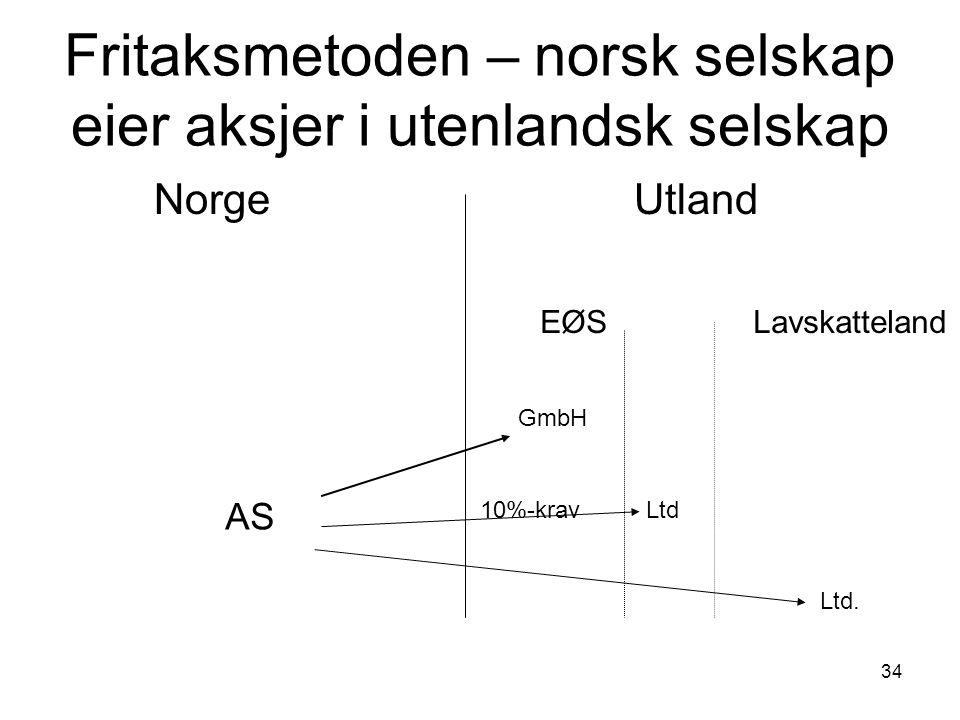 34 Fritaksmetoden – norsk selskap eier aksjer i utenlandsk selskap Norge Utland AS EØS Lavskatteland GmbH Ltd Ltd. 10%-krav