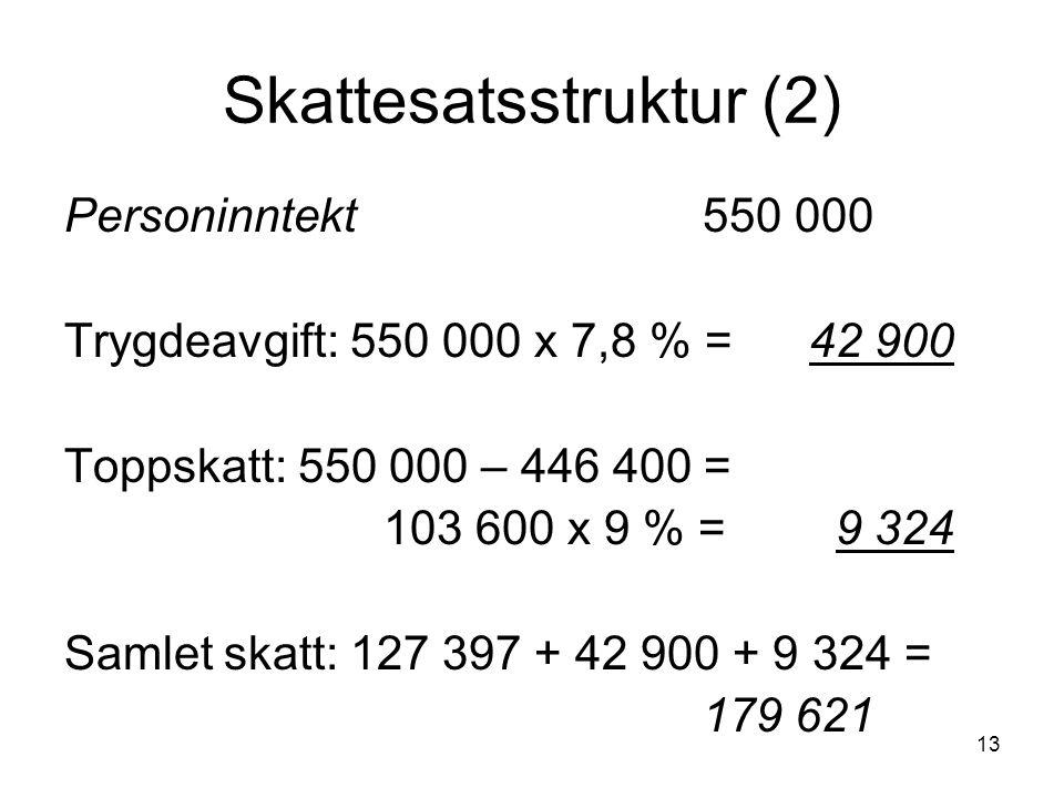 13 Skattesatsstruktur (2) Personinntekt550 000 Trygdeavgift: 550 000 x 7,8 % = 42 900 Toppskatt: 550 000 – 446 400 = 103 600 x 9 % = 9 324 Samlet skat