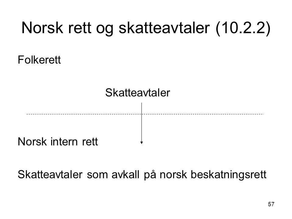 57 Norsk rett og skatteavtaler (10.2.2) Folkerett Skatteavtaler Norsk intern rett Skatteavtaler som avkall på norsk beskatningsrett