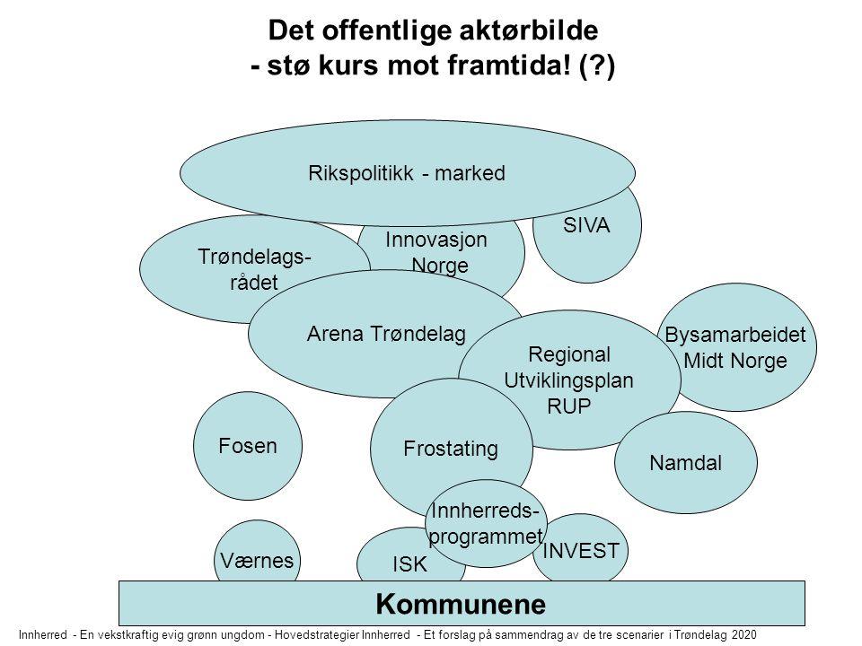 Innherred - En vekstkraftig evig grønn ungdom - Hovedstrategier Innherred - Et forslag på sammendrag av de tre scenarier i Trøndelag 2020 Det offentli