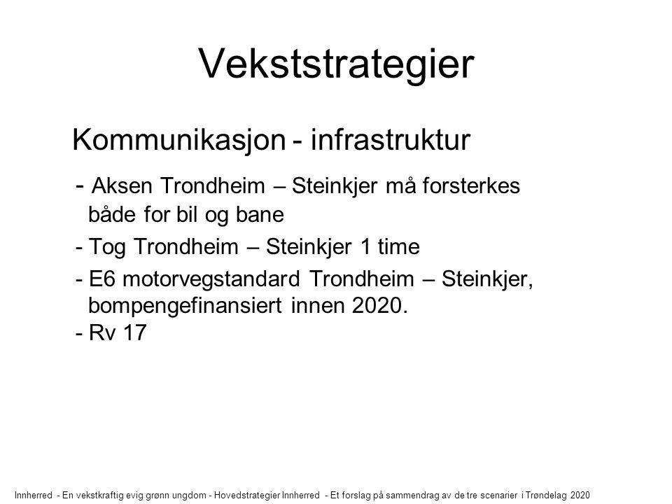 Innherred - En vekstkraftig evig grønn ungdom - Hovedstrategier Innherred - Et forslag på sammendrag av de tre scenarier i Trøndelag 2020 Vekststrateg