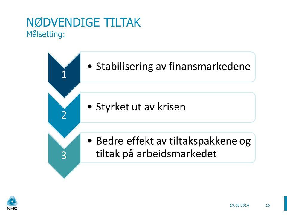 NØDVENDIGE TILTAK Målsetting: 19.08.201416 1 Stabilisering av finansmarkedene 2 Styrket ut av krisen 3 Bedre effekt av tiltakspakkene og tiltak på arbeidsmarkedet