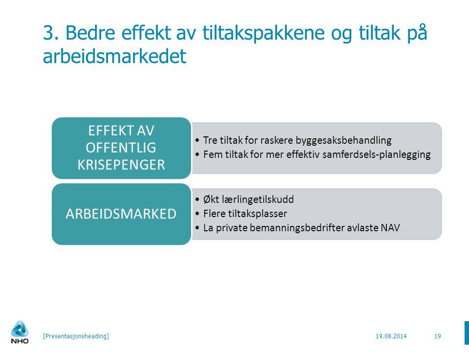 3. Bedre effekt av tiltakspakkene og tiltak på arbeidsmarkedet Tre tiltak for raskere byggesaksbehandling Fem tiltak for mer effektiv samferdsels-plan