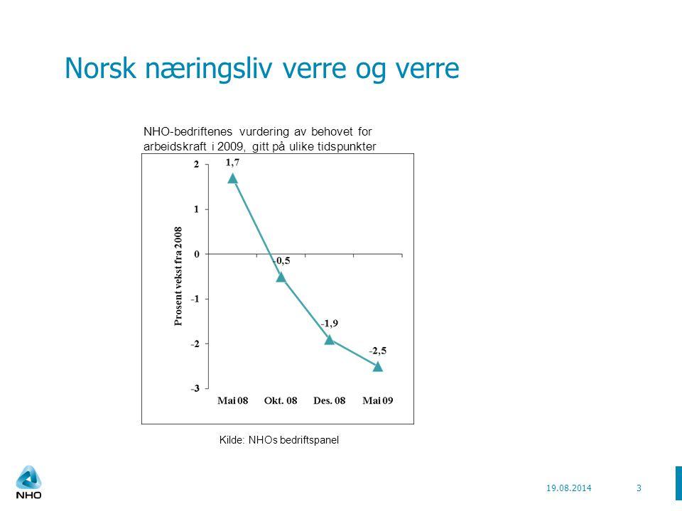 Norsk næringsliv verre og verre 19.08.20143 Kilde: NHOs bedriftspanel NHO-bedriftenes vurdering av behovet for arbeidskraft i 2009, gitt på ulike tidspunkter