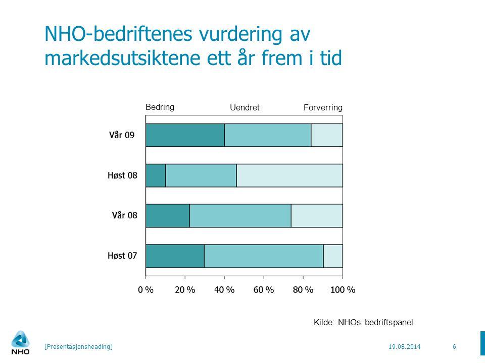 NHO-bedriftenes vurdering av markedsutsiktene ett år frem i tid 19.08.2014[Presentasjonsheading]6 Bedring ForverringUendret Kilde: NHOs bedriftspanel